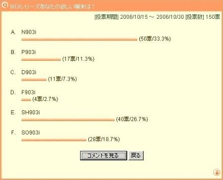 903iシリーズアンケート結果発表