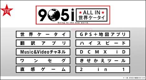 NTTドコモの新サービスを一挙紹介!