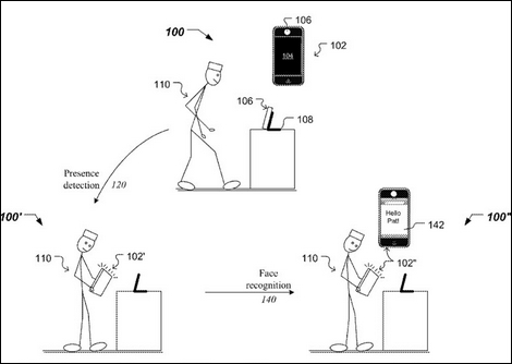 Apple、iOS採用端末向けの顔認識技術の特許を出願。