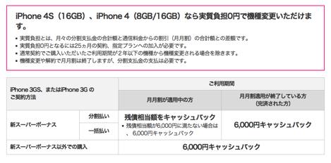 ソフトバンク、iPhone 3G/3GSからiPhone 4/4Sの実質無料キャンペーンを延長。