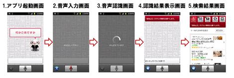 ドコモ、スマートフォンを音声操作できる「しゃべってコンシェル」を無償提供へ。