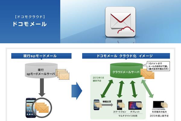 NTTドコモ、ドコモメールの提供時期を再延期