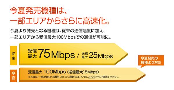 au、2013年夏モデルで2.1GHz帯をサポートし、LTE時は下り100Mbpsに高速化へ