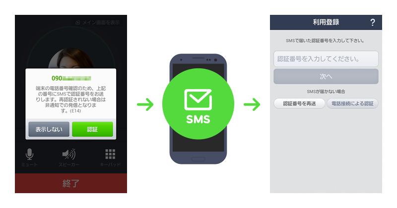 LINEがVer4.3.0にアップデートーLINE電話のなりすまし対策などを追加