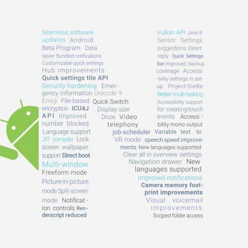 Android N、バージョン「7.0」のメジャーアップデートに?