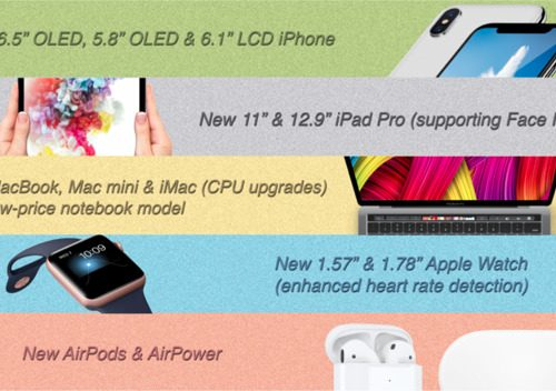 Apple、今年秋に2サイズの新型iPad Pro/新型Apple Watch/新型Mac miniも発売か
