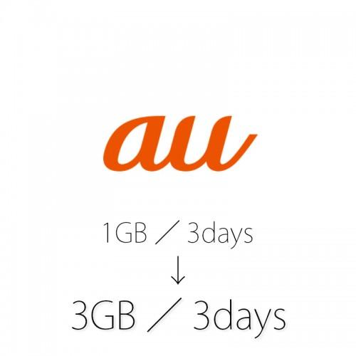 au、「3日間1GB制限」を「3日間3GB制限」に緩和――ドコモの制限撤廃に追従