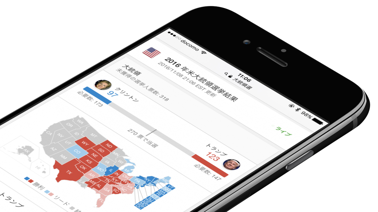 グーグル、検索結果でアメリカ大統領選をライブ速報