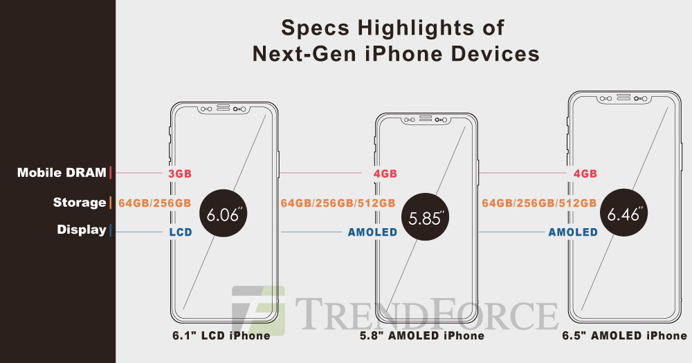 新型iPhone、有機ELモデルは「Apple Pencil」に対応?Samsungに打撃か