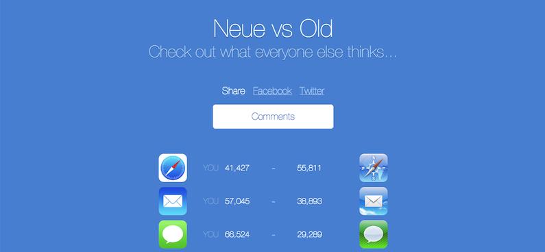 iOS7で採用される新しいアプリアイコンの方が旧アイコンよりも人気のようです