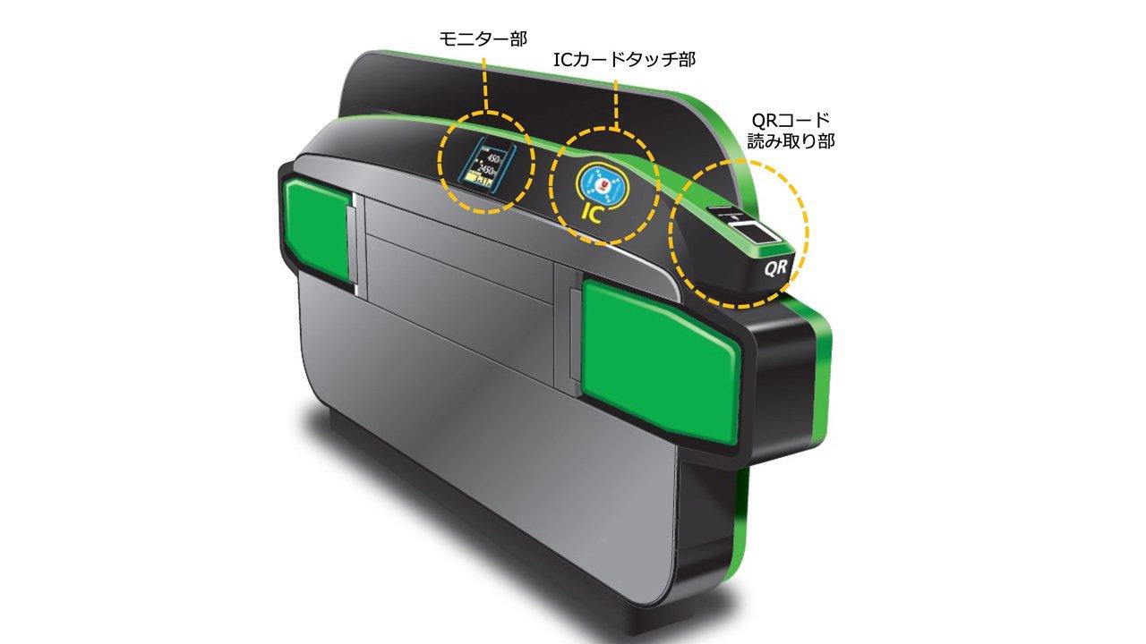 JR東日本、QRコード対応改札機の実証実験〜2月から順次開始