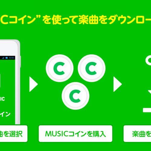 LINE MUSICで楽曲のダウンロード販売開始。LINEの着信音やBGMに設定可能