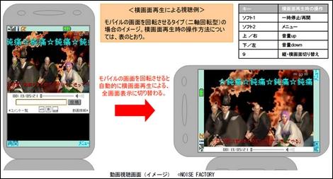 ニコニコ動画モバイルが横画面でも再生可能に!