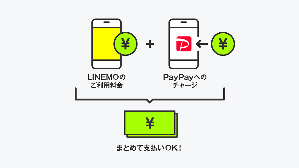 PayPay、LINEMOでチャージ可能に。ソフトバンクまとめて支払いに対応