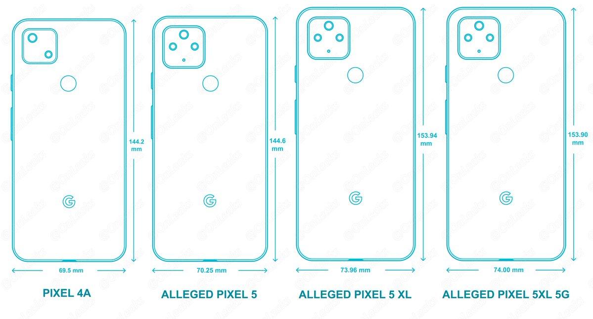 5G版「Pixel 4a」は大画面・大容量バッテリー・2眼カメラ搭載か