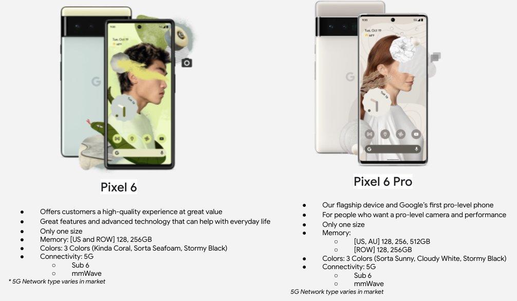 日本版Pixel 6|6 ProはFeliCa搭載。最大容量はわずか256GB?