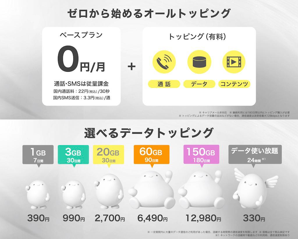 povo 2.0!月額0円のオールトッピングな新プランが登場。7日間760円でDAZN使い放題も
