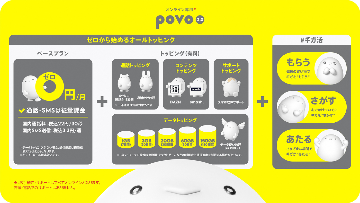 povo2.0が9月29日開始。基本料0円から始める新料金プラン