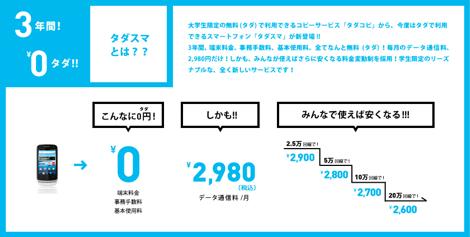 大学生限定で端末の料金、基本使用料、テザリングが全て無料!データ通信月額2980円で利用できる「タダスマ」