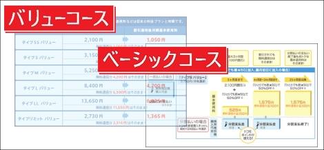 NTTドコモ、新料金体系および新プランを発表!