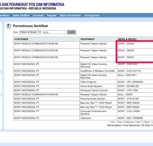 未発表のXperiaスマートフォン3機種がインドネシアの認証機関を通過ー2014年春モデルか